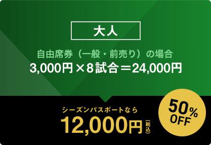 大人:自由席券(一般・前売り)の場合3,000円×8試合=24,000円がシーズンパスポートなら50%OFFで12,000円(税込)