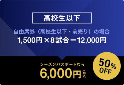 高校生以下:自由席券(高校生以下・前売り)の場合1,500円×8試合=12,000円がシーズンパスポートなら50%OFFで6,000円(税込)